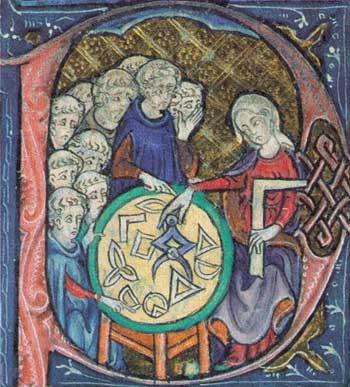 в Средние века Наука в Средние века